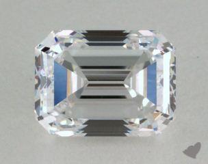 emerald1.01 Carat DVVS2