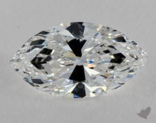 marquise2.00 Carat FIF