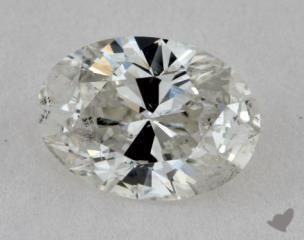oval0.90 Carat ISI2